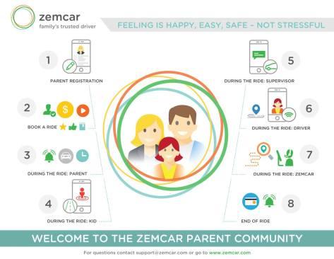 zemcar_parent_infographics_SM.jpg